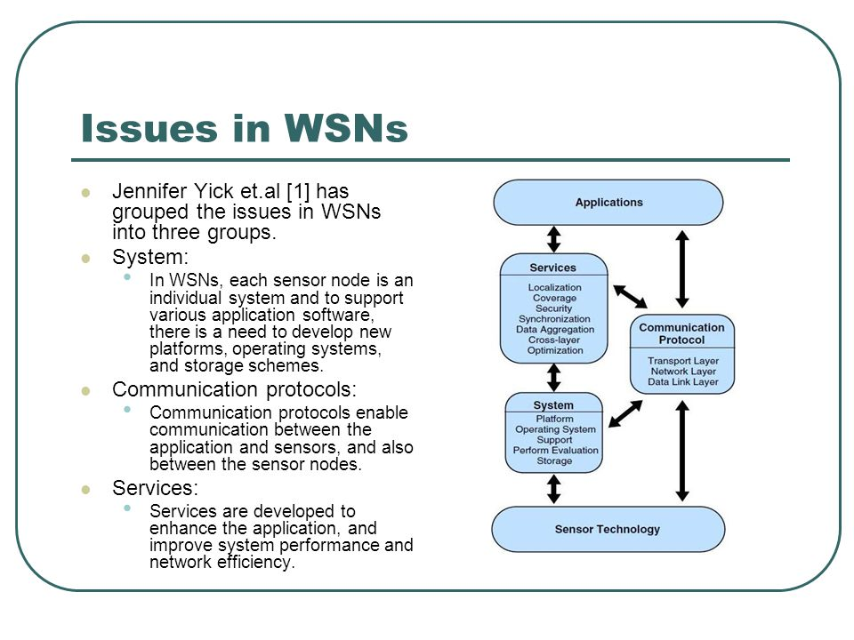 Issues in WSNs Jennifer Yick et.al [1] has grouped the issues in WSNs into three groups. System: